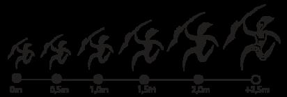 grafico-ondas-maiores